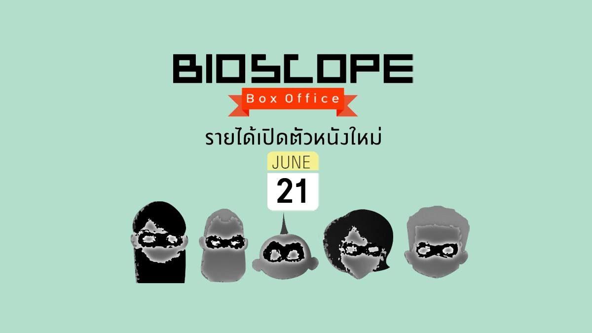 BIOSCOPE Box Office : รายได้เปิดตัวหนังใหม่ ประจำวันที่ 21 มิ.ย. 61