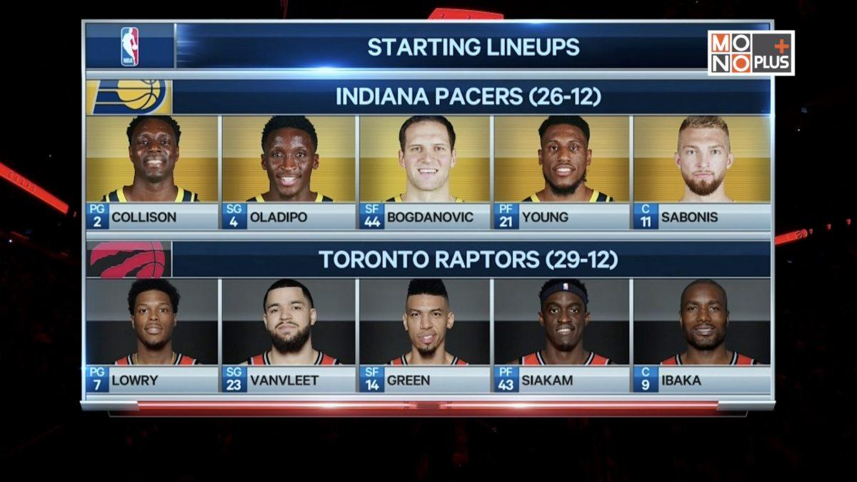 [Highlight] Indiana Pacers VS. Toronto Raptors