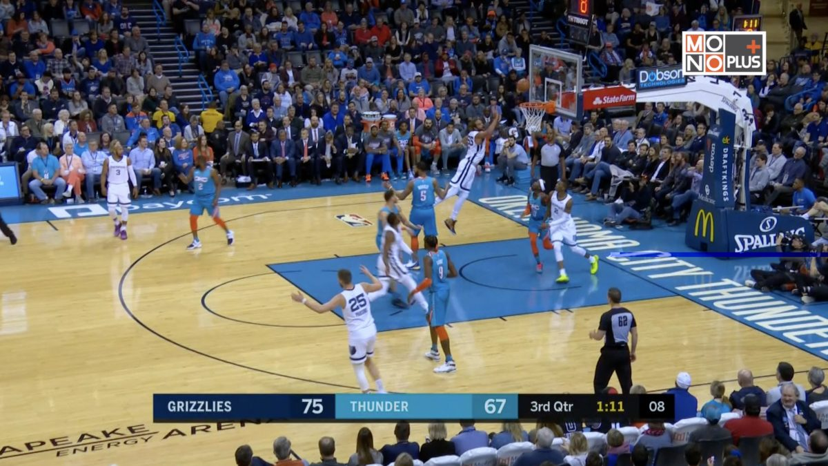 [Highlight] Memphis Grizzlies VS. Oklahoma City Thunder